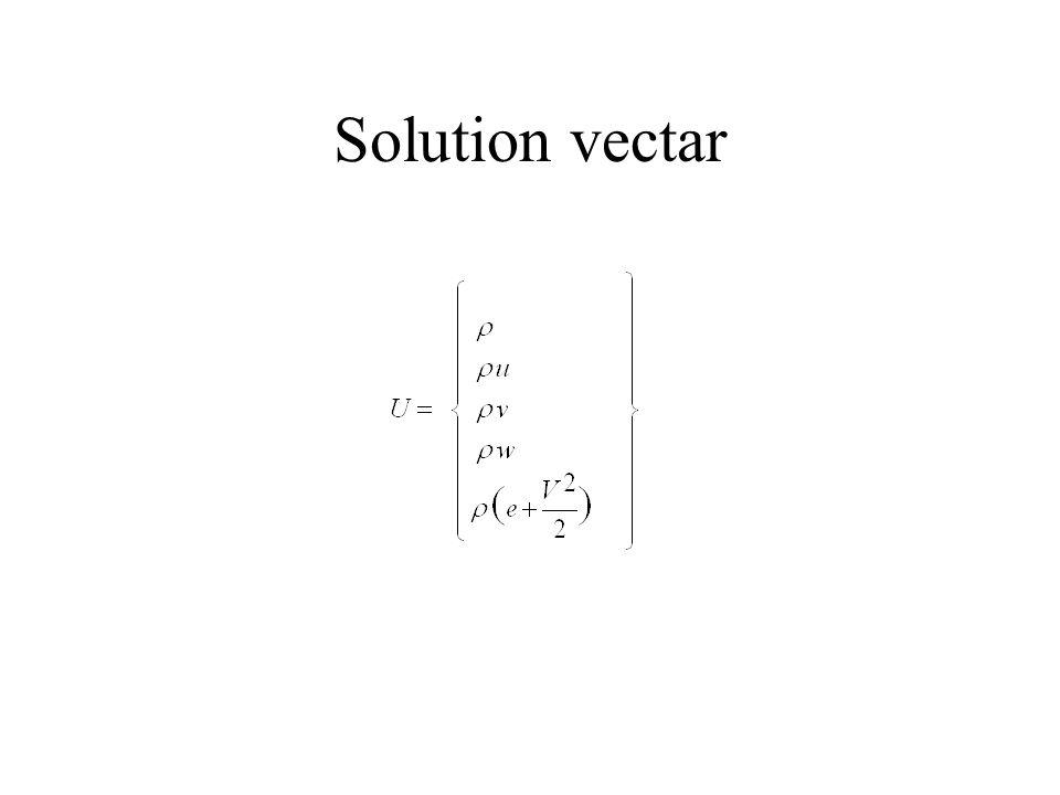 Solution vectar