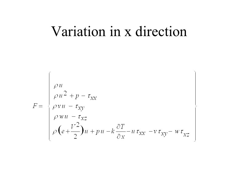 Variation in x direction