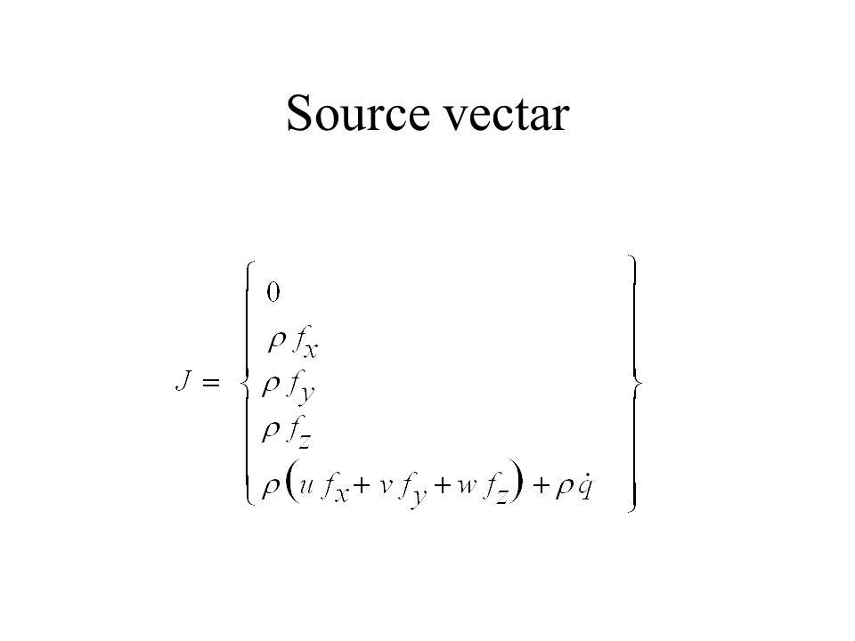 Source vectar