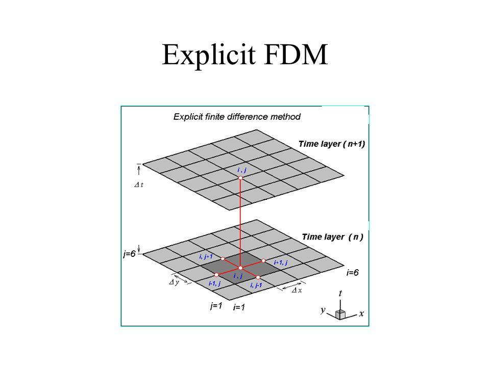 Explicit FDM