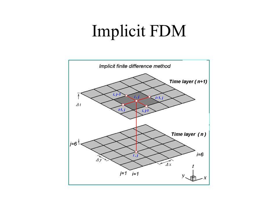Implicit FDM