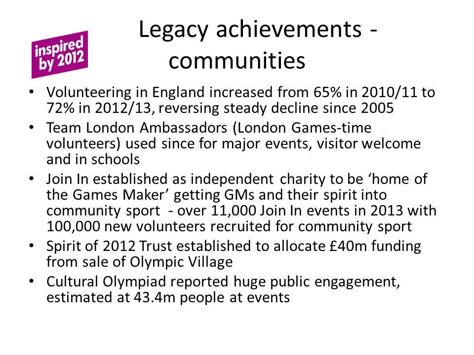 Legacy achievements - communities