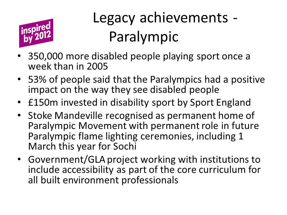 Legacy achievements - Paralympic