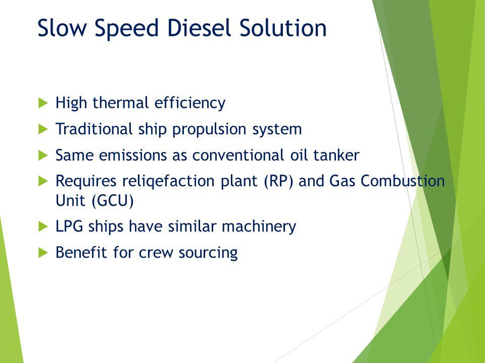 Slow Speed Diesel Solution
