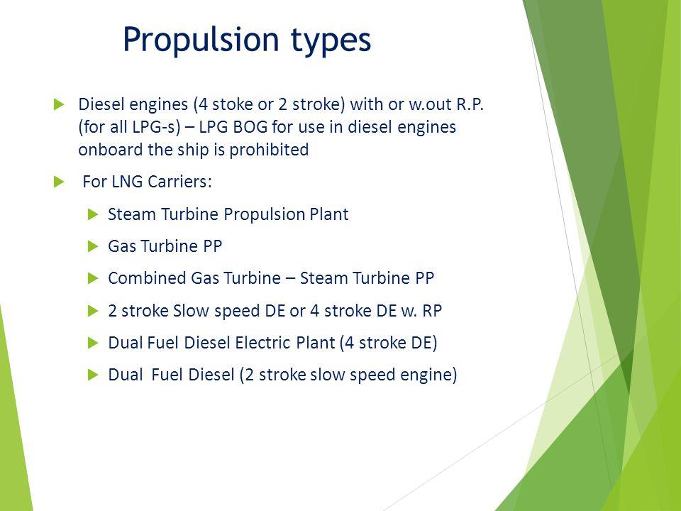 Propulsion types
