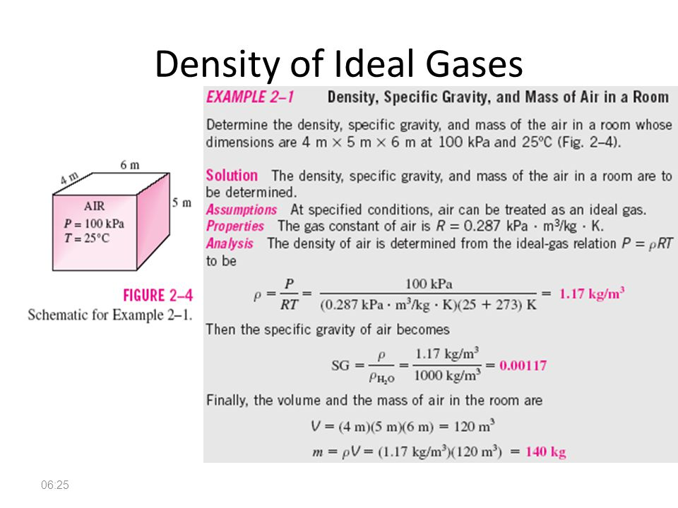 Density of Ideal Gases 14:36