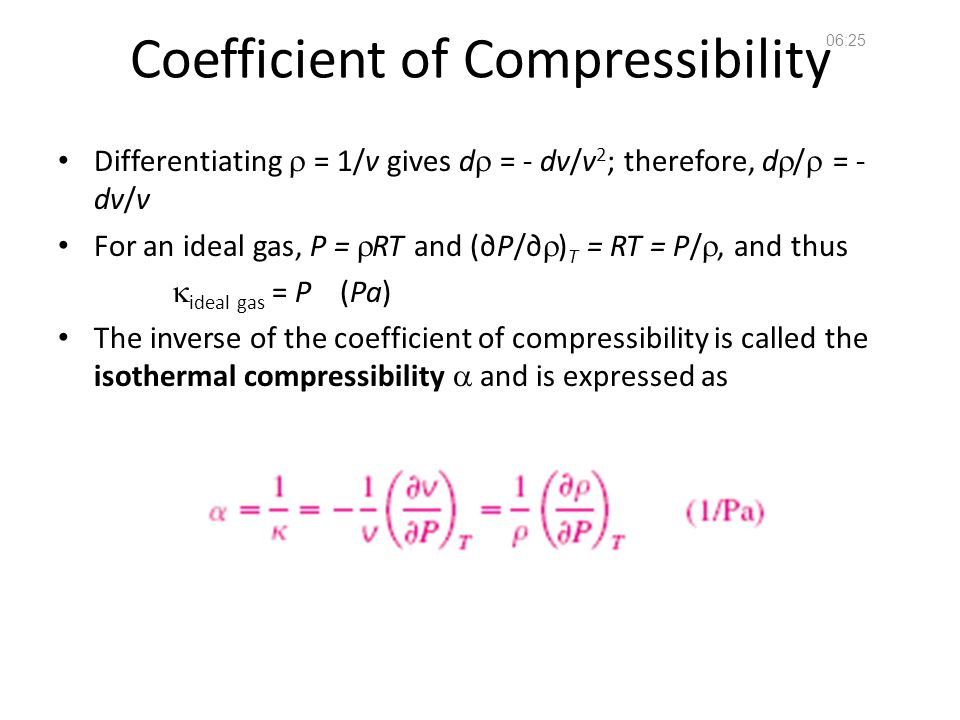 Coefficient of Compressibility