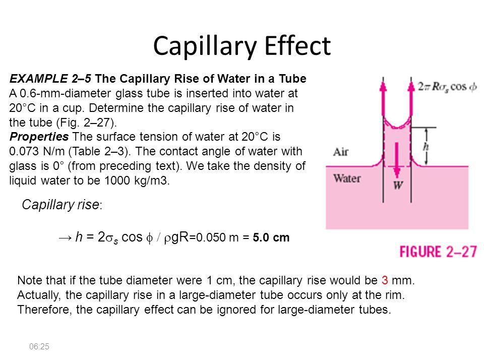 Chapter 2 Properties Of Fluids Ppt Video Online Download