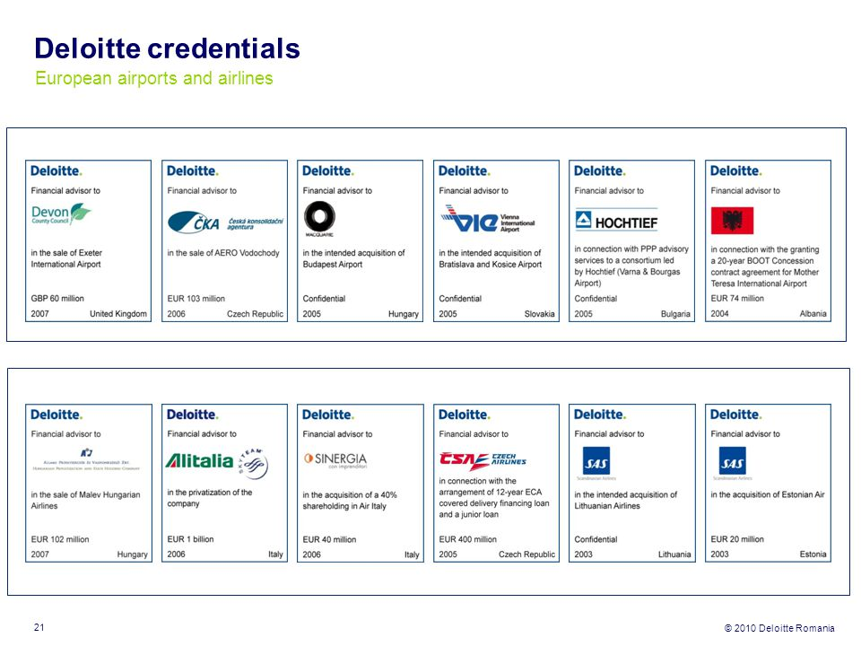 Deloitte credentials European airports and airlines