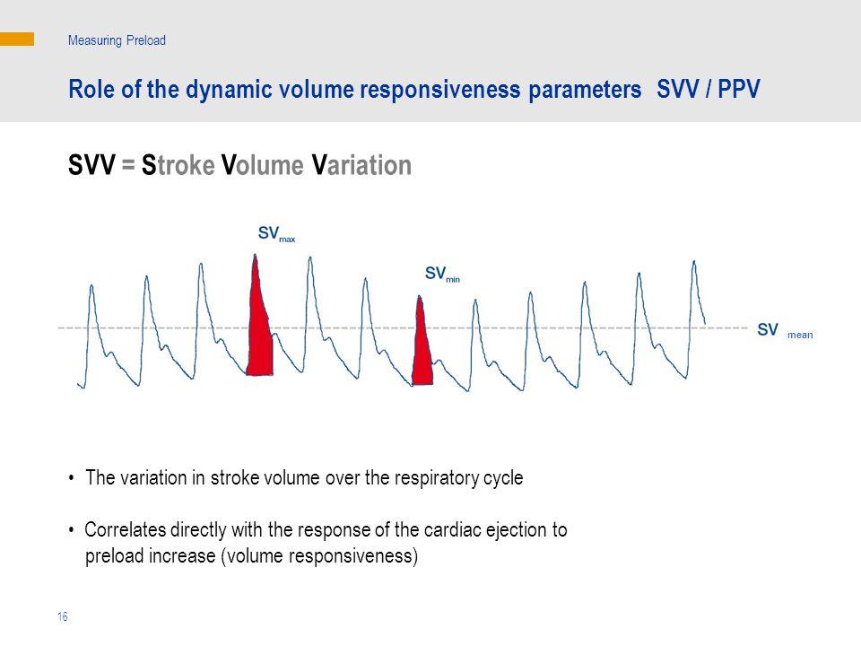 SVV = Stroke Volume Variation