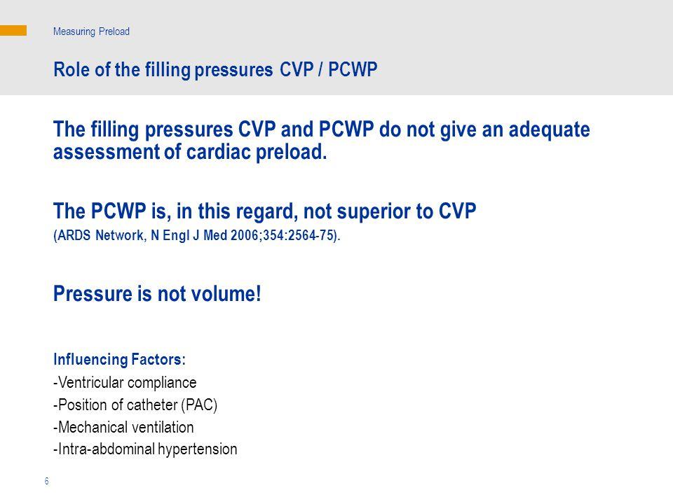 Measuring Preload Role of the filling pressures CVP / PCWP.