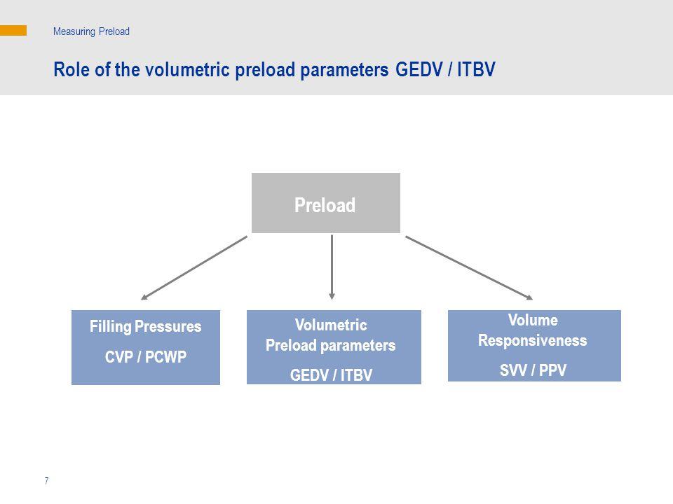 Volume Responsiveness Volumetric Preload parameters
