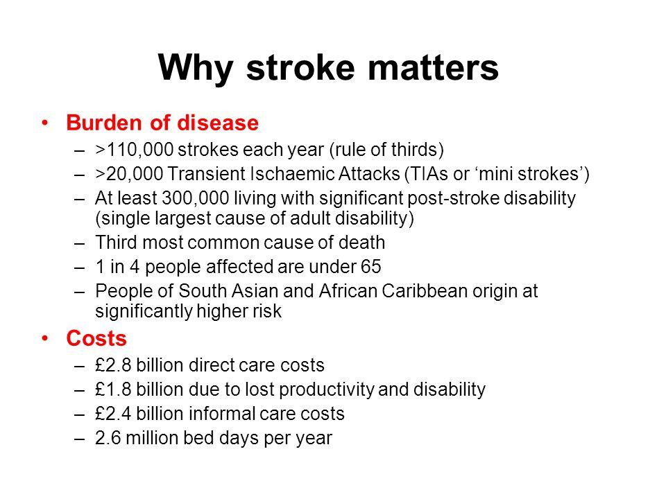 Why stroke matters Burden of disease Costs