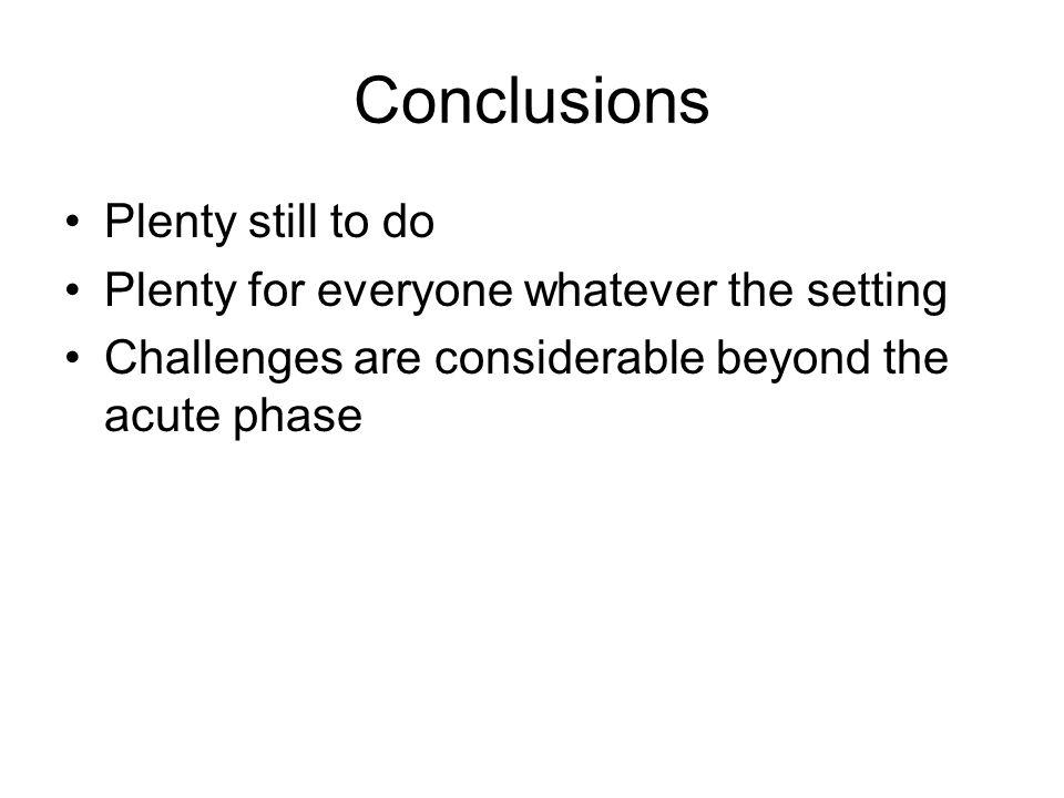 Conclusions Plenty still to do