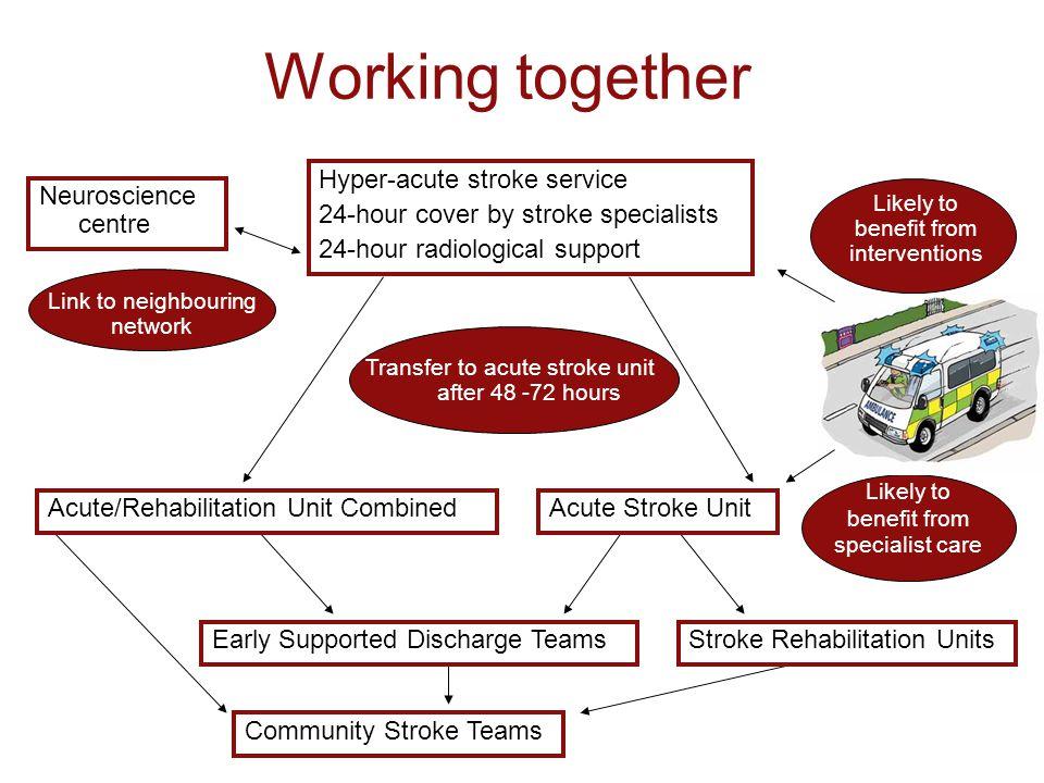Working together Hyper-acute stroke service