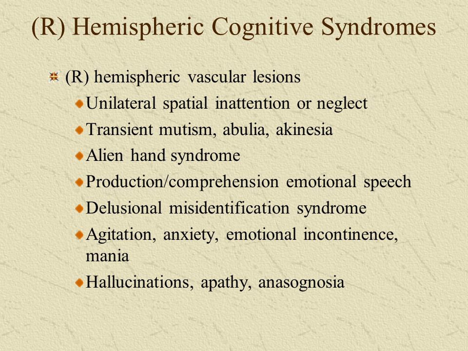 (R) Hemispheric Cognitive Syndromes