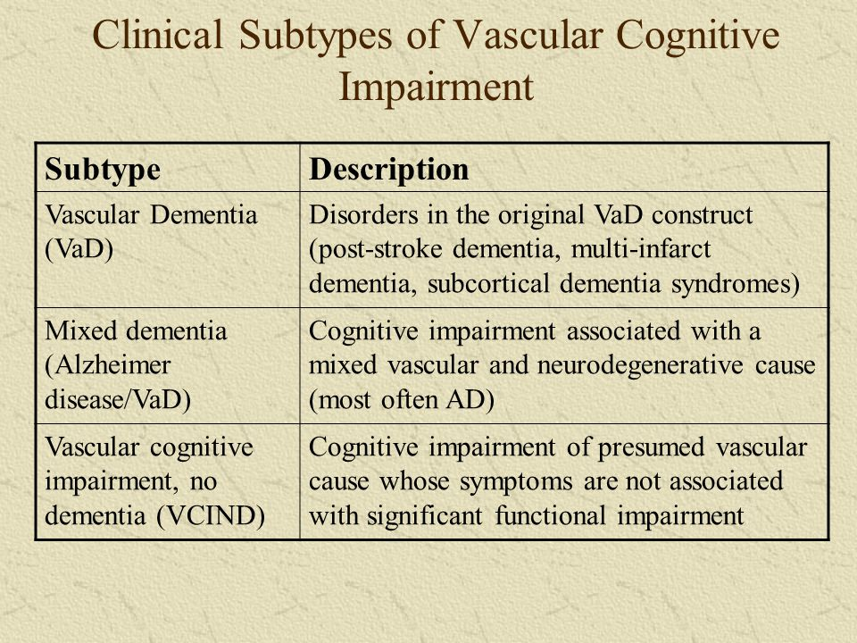 Clinical Subtypes of Vascular Cognitive Impairment