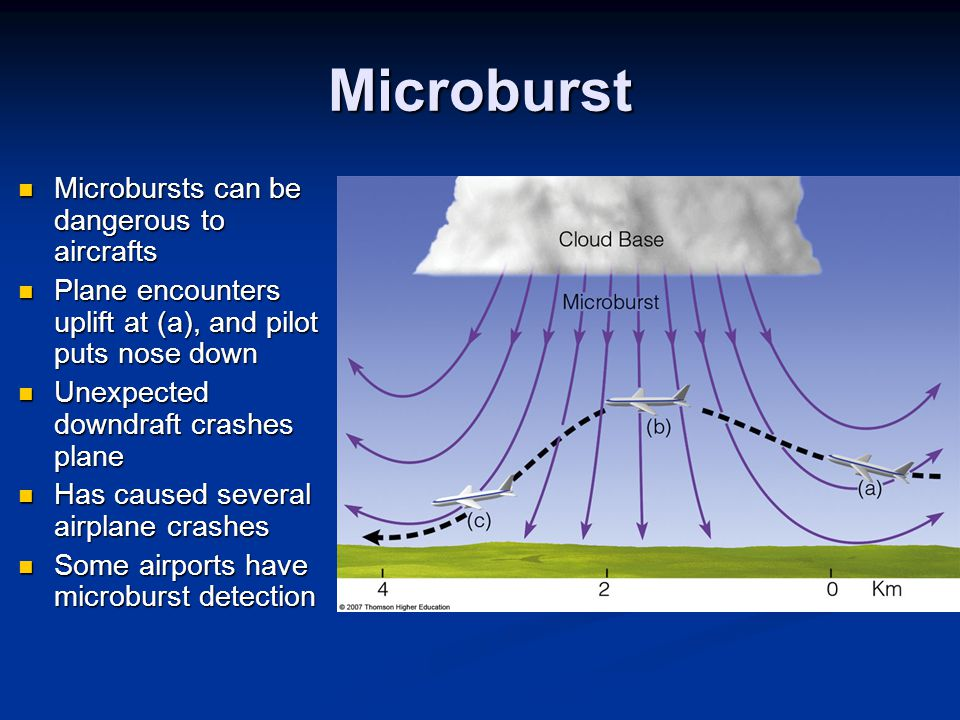 Microburst Microbursts can be dangerous to aircrafts