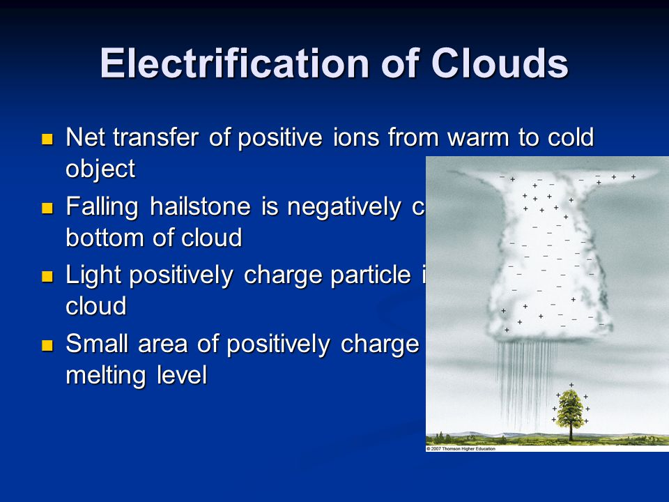 Electrification of Clouds