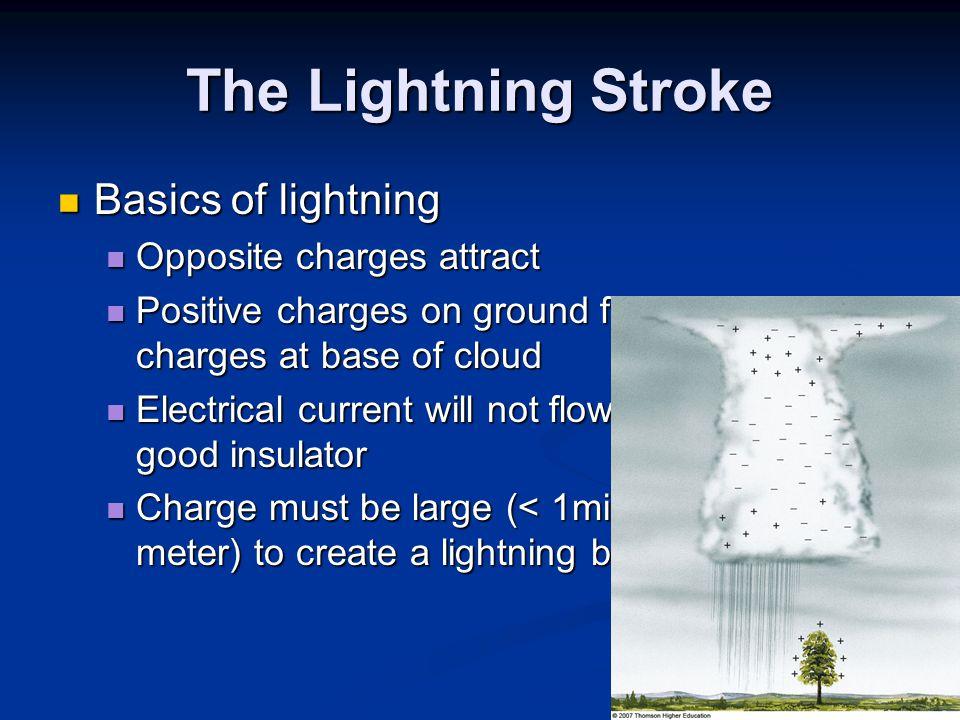 The Lightning Stroke Basics of lightning Opposite charges attract