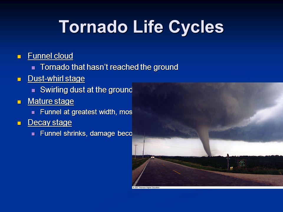 Tornado Life Cycles Funnel cloud