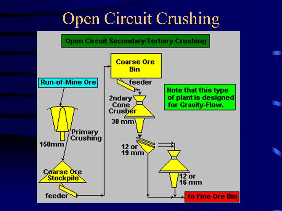Open Circuit Crushing