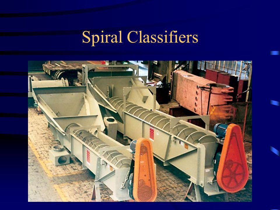 Spiral Classifiers
