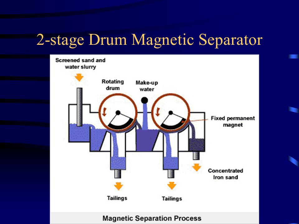 2-stage Drum Magnetic Separator