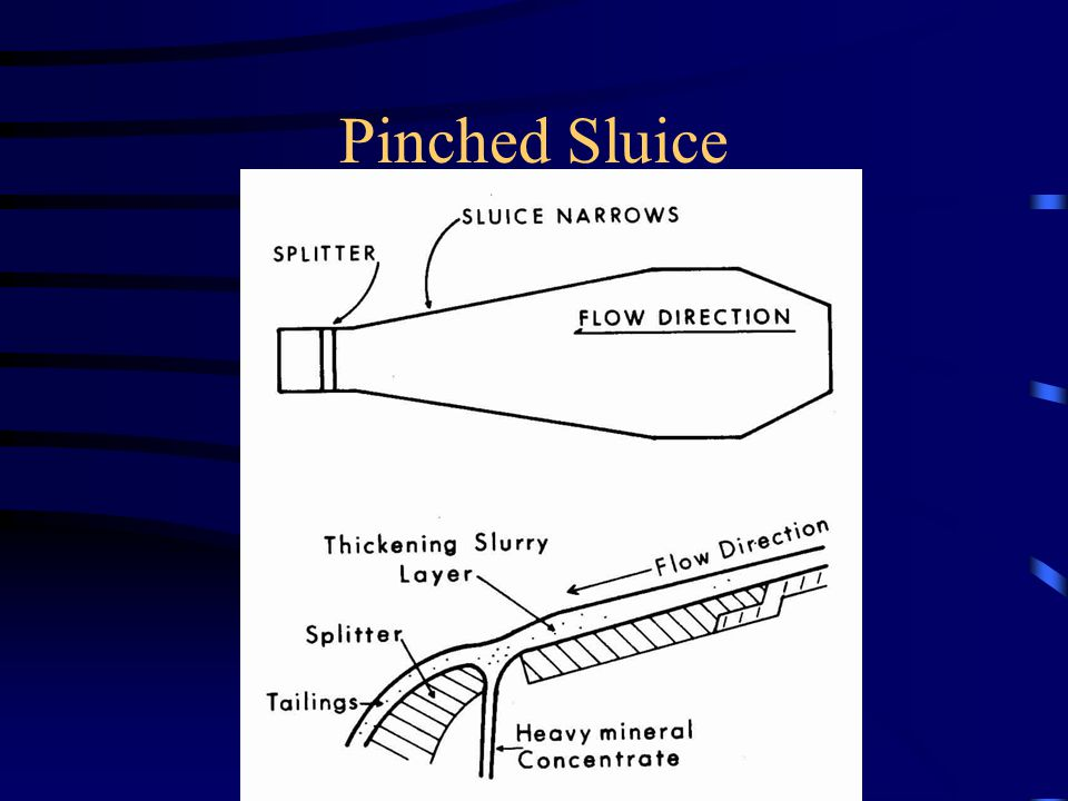 Pinched Sluice