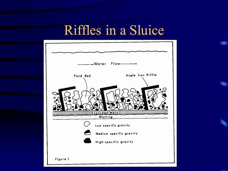 Riffles in a Sluice