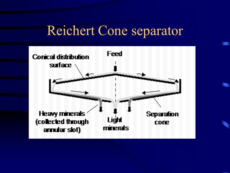 Reichert Cone separator
