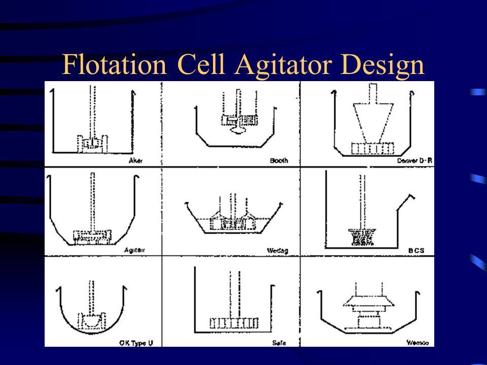 Flotation Cell Agitator Design