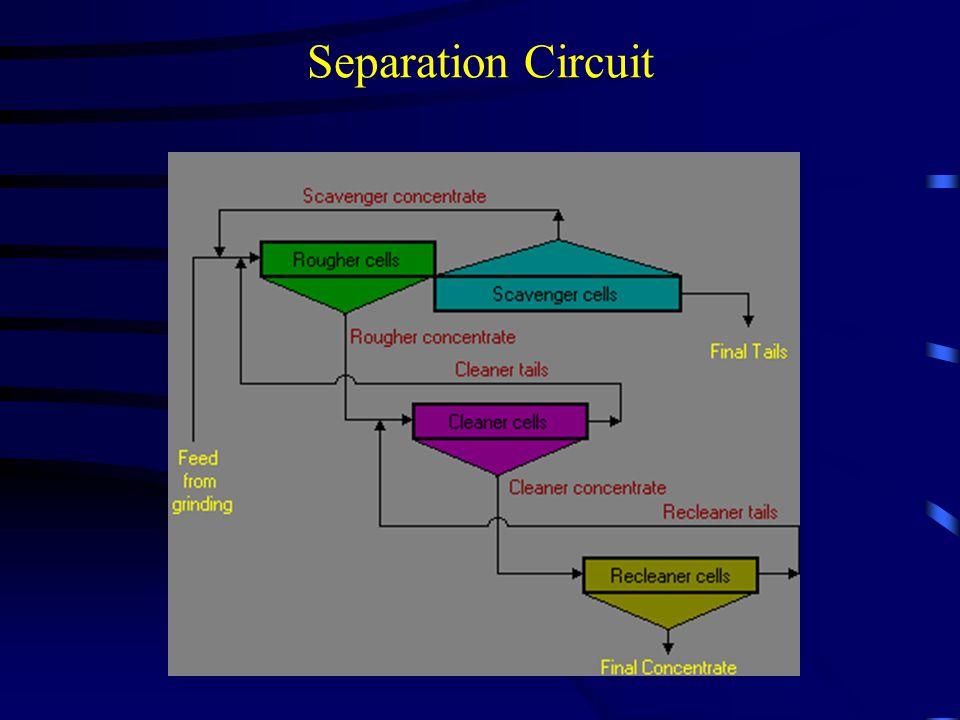 Separation Circuit