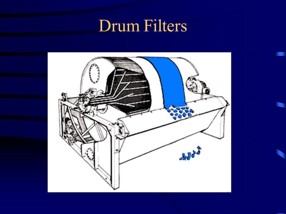 Drum Filters