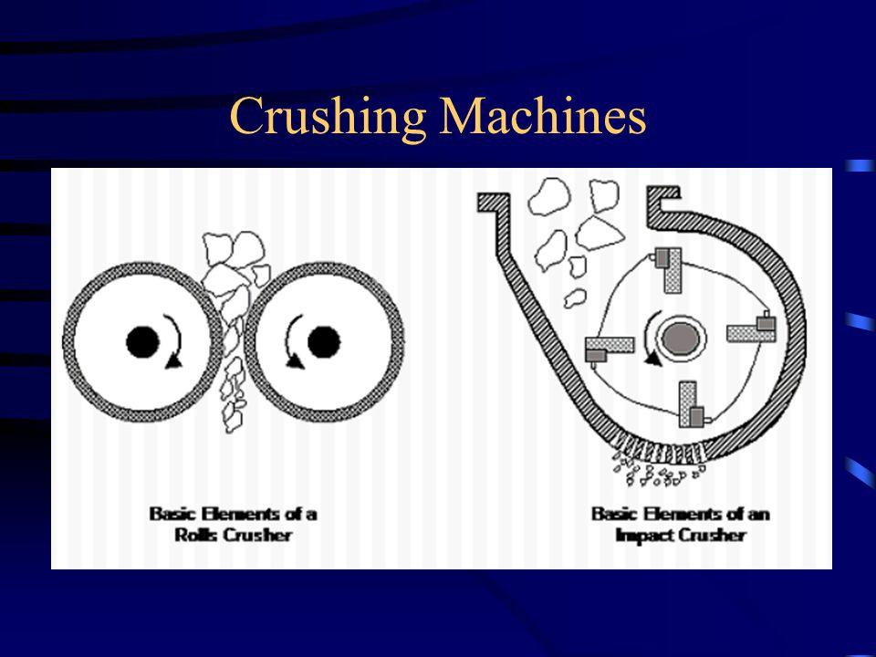 Crushing Machines