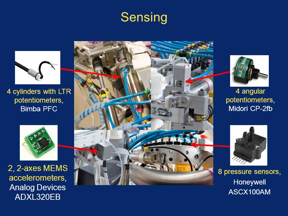 Sensing 2, 2-axes MEMS accelerometers, Analog Devices ADXL320EB