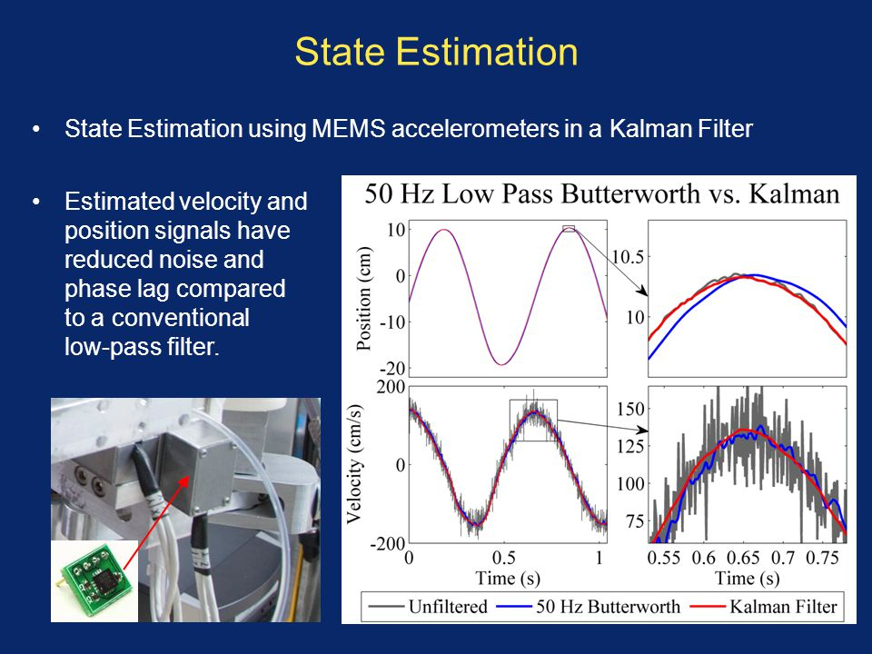 State Estimation State Estimation using MEMS accelerometers in a Kalman Filter.