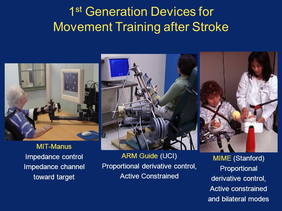 1st Generation Devices for Movement Training after Stroke