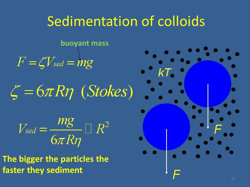Sedimentation of colloids
