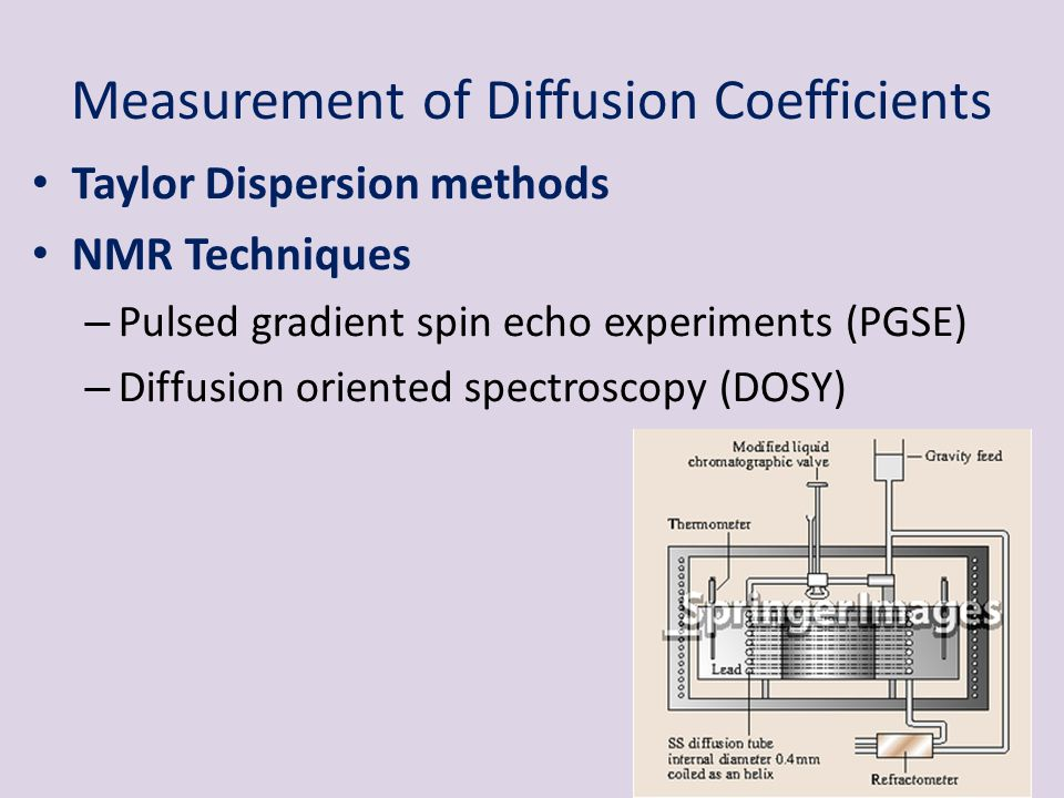 Measurement of Diffusion Coefficients