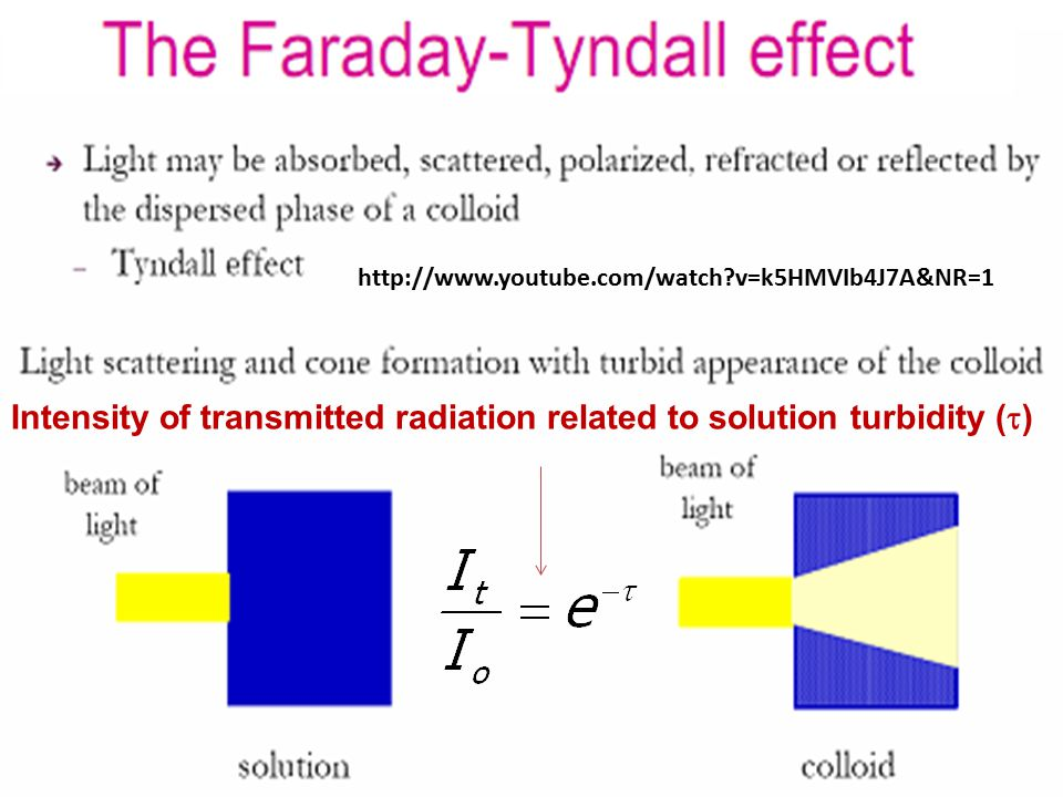 Intensity of transmitted radiation related to solution turbidity ()