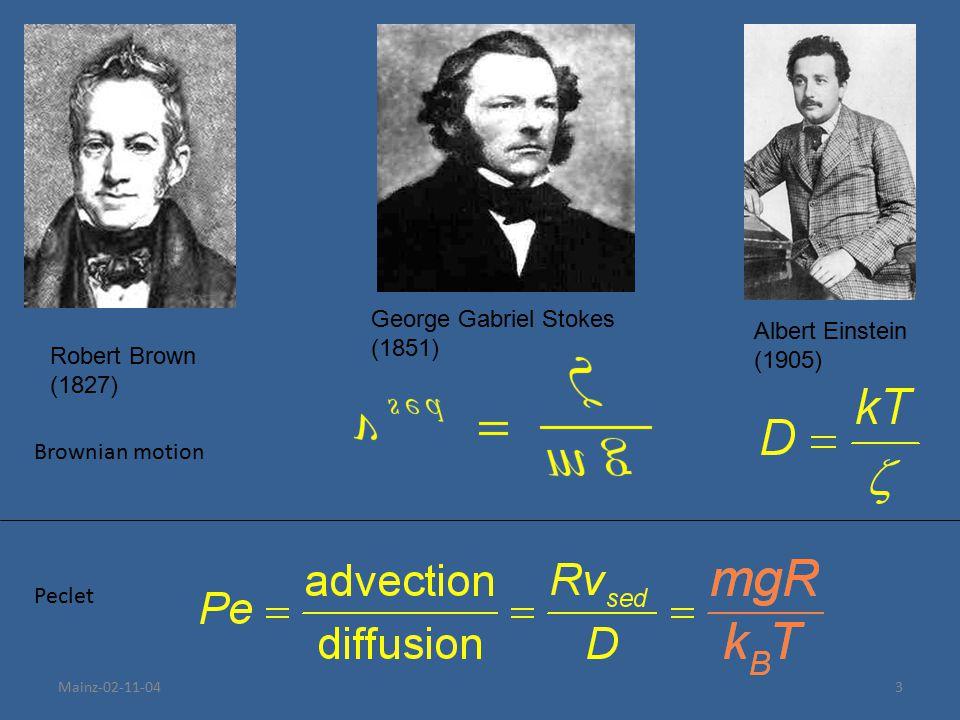 George Gabriel Stokes (1851) Albert Einstein (1905)