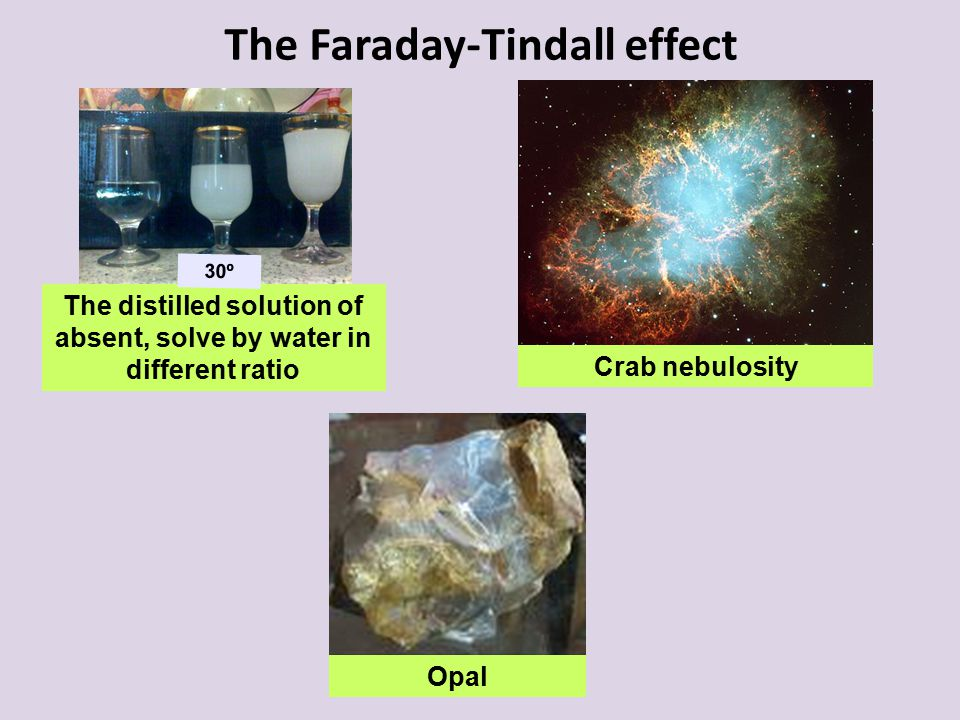 The Faraday-Tindall effect