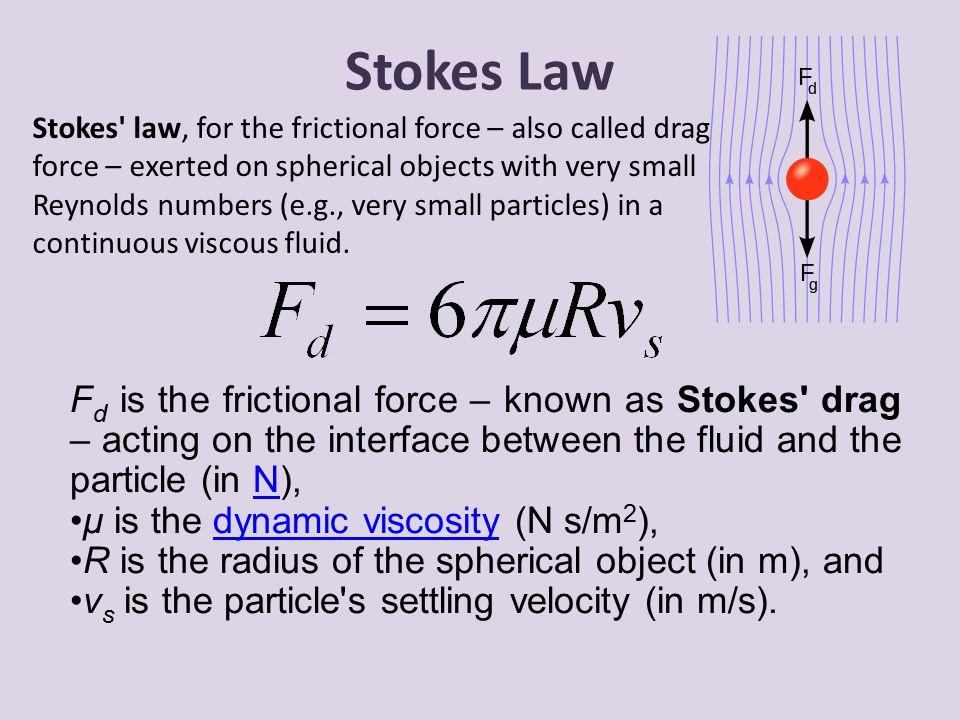 Stokes Law