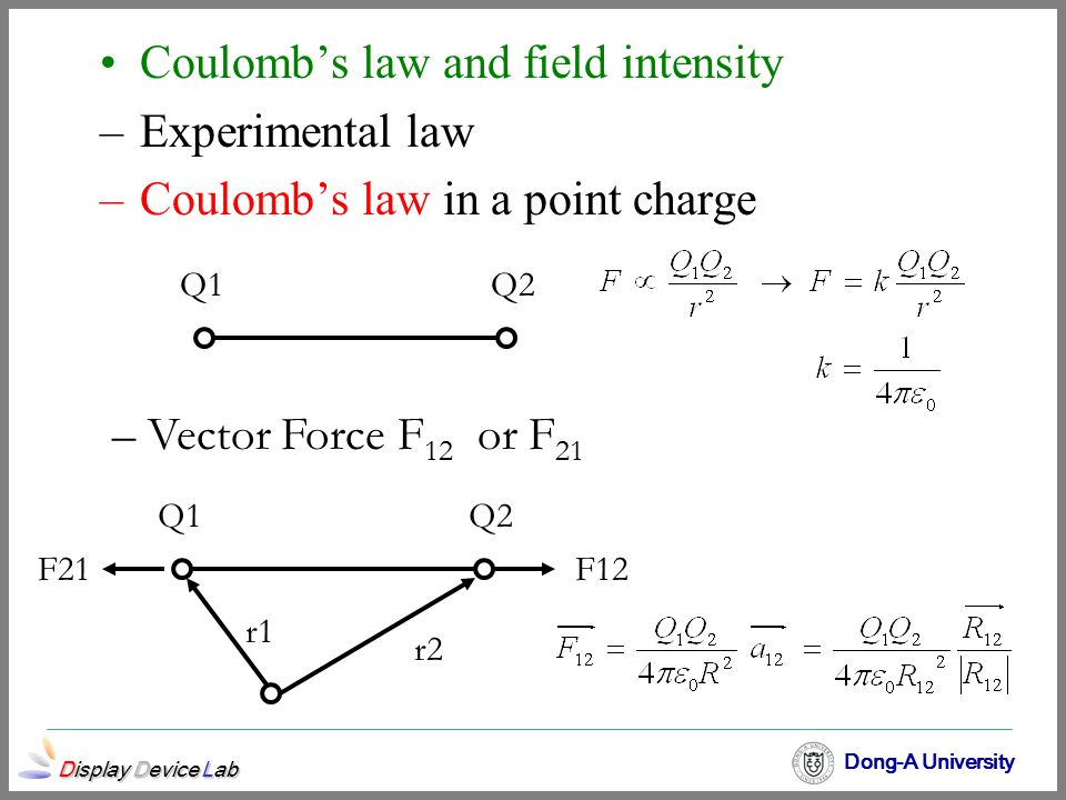 Coulomb's law and field intensity Experimental law