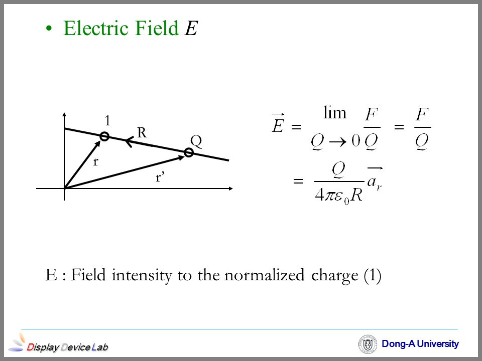 E : Field intensity to the normalized charge (1)