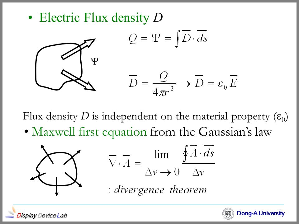 Electric Flux density D