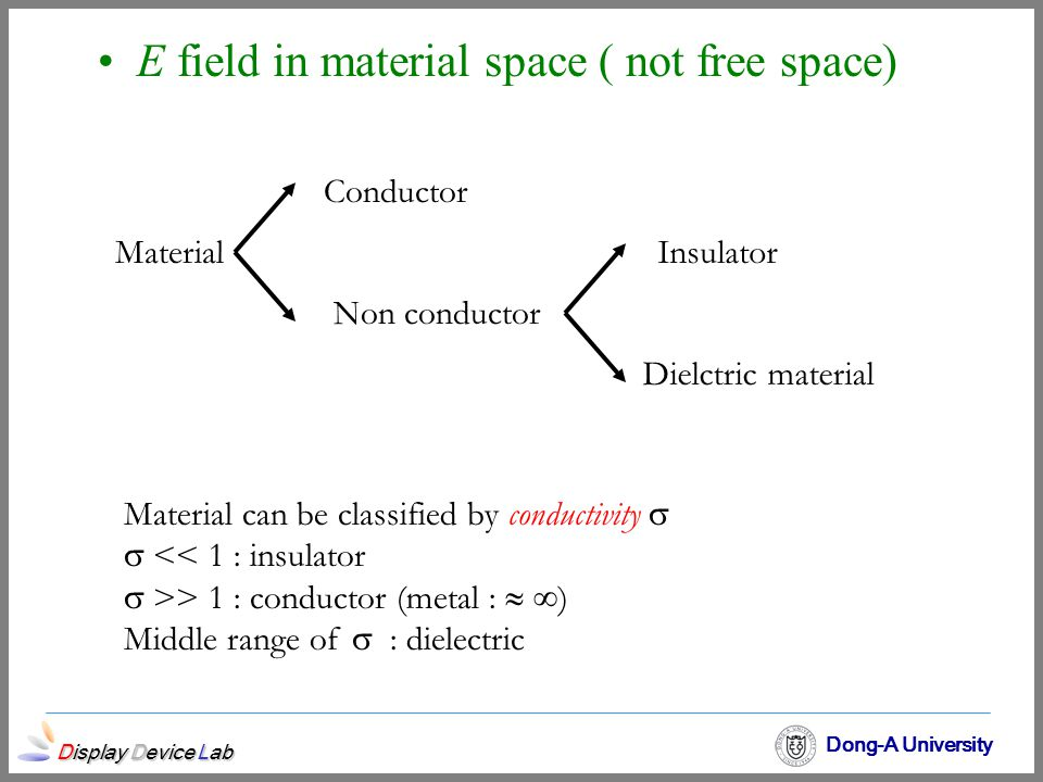 E field in material space ( not free space)