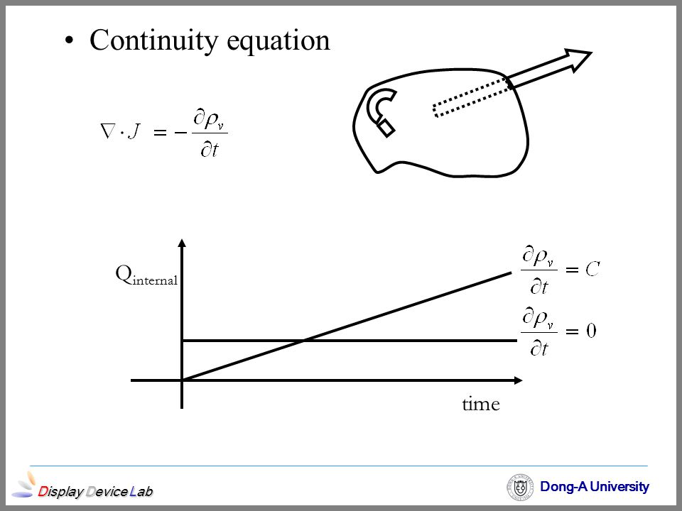Continuity equation Qinternal time