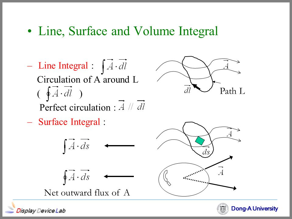 Line, Surface and Volume Integral